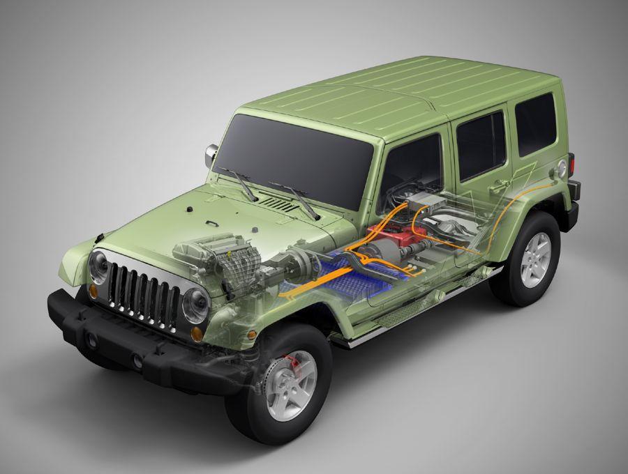 Jeep Wrangler Ev 2009