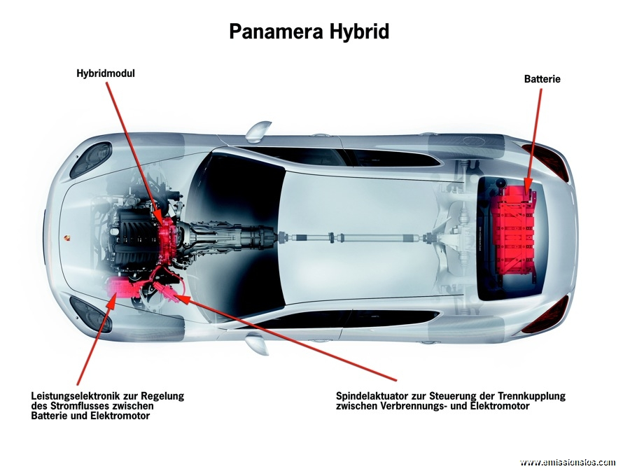 Porsche Panamera Hybrid 2009
