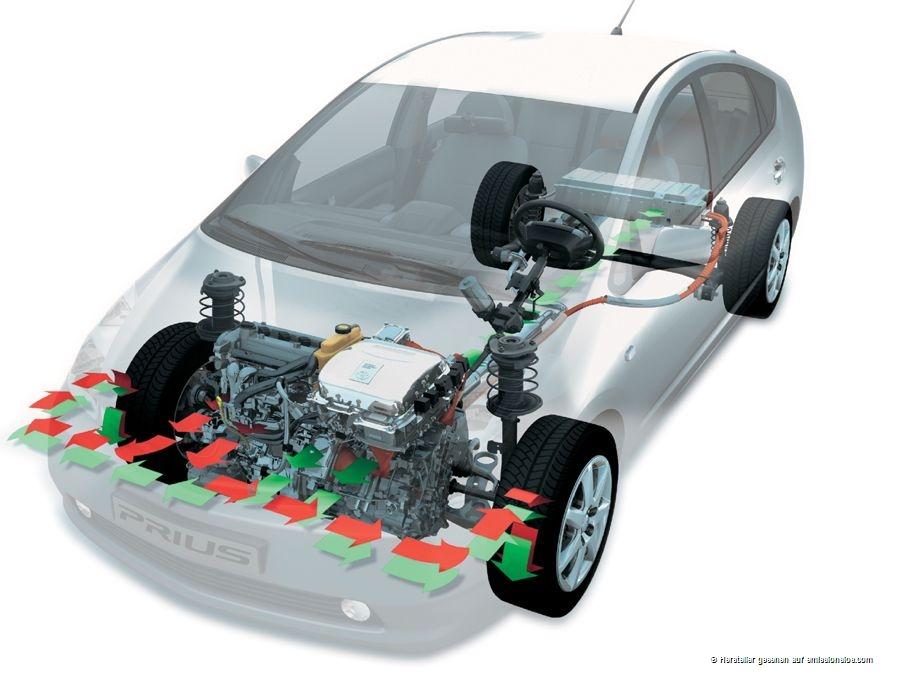Toyota Prius 2 2003