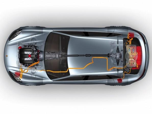 Plug-in Hybrid Anrieb im Porsche Panamera