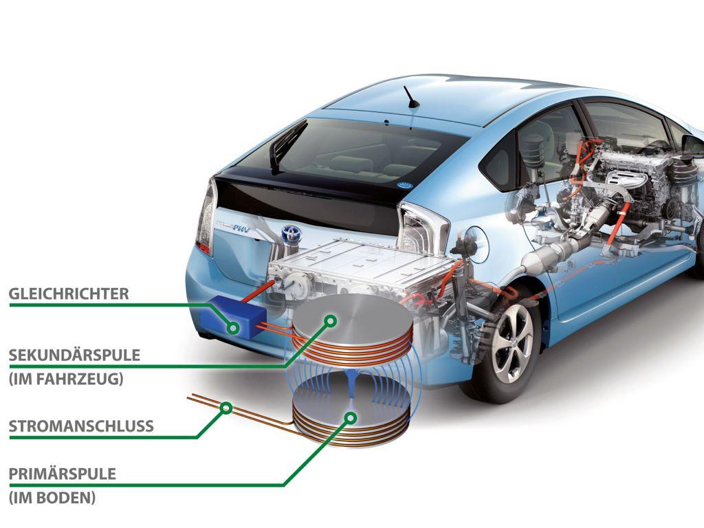 Toyota entwickelt kabellose Aufladung von Hybrid- und Elektroautos ...