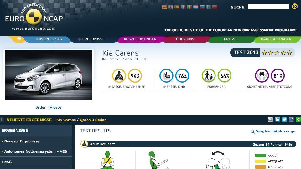Neuer Kia Carens erhält Crashtest im EURO NCAP fünf Sterne