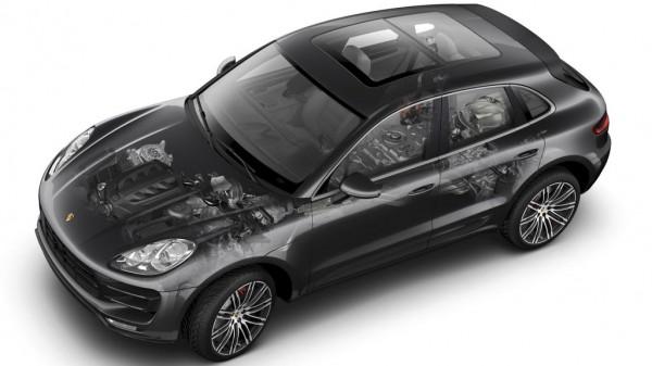 Porsche Macan Motoren: Diese Aggregate gibt es zum Verkaufsstart