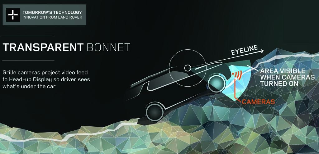 Transparent Bonnet Land Rover 1