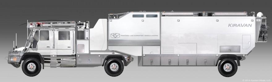 KiraVan Seitenansicht 880x268 - Expeditionsmobil KiraVan: Einfach mal die Welt entdecken.