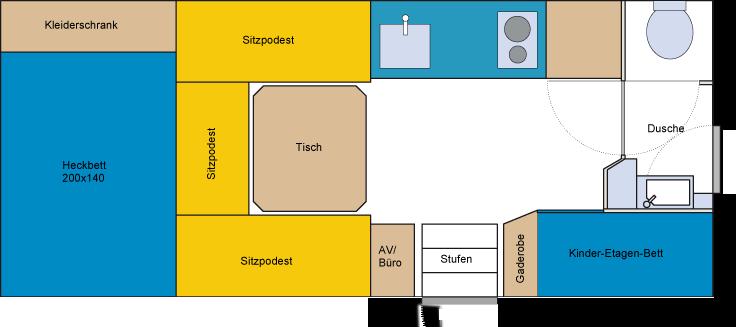 Grundriss MAN 13.290 - Orangework MAN TGM 13.290: Der Abenteuer-LKW.