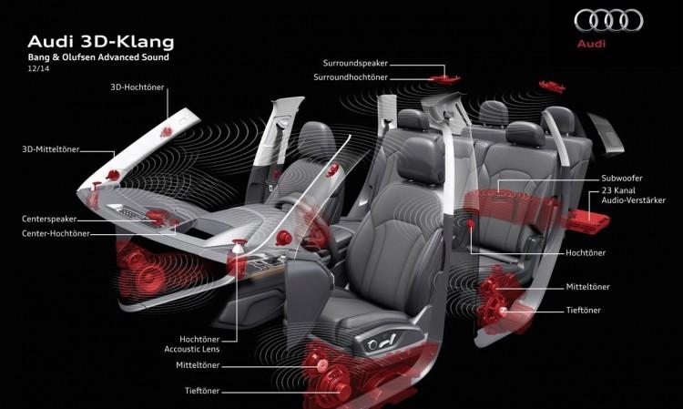 Faszinierend plastisch: Audi bringt den 3D-Klang ins Auto und so funktioniert's
