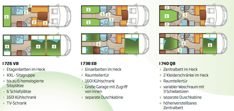 Forster Wohnmobil Varianten