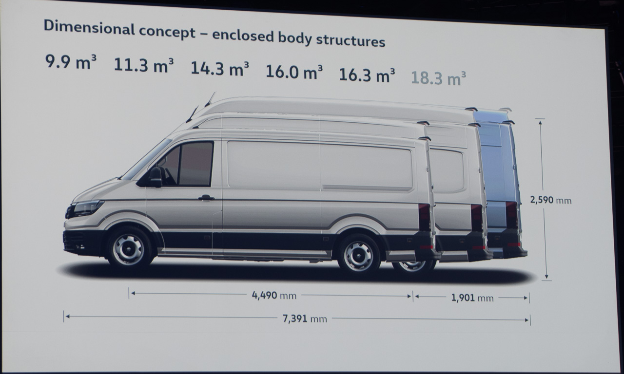 2017 Volkswagen Nutzfahrzeuge Crafter Weltpremiere erster Eindruck und Walkaround der verschiedenen Ausfuehrungen 12 - Der neue 2017 VW Crafter ist 1.500 Euro günstiger - Unser erster Eindruck