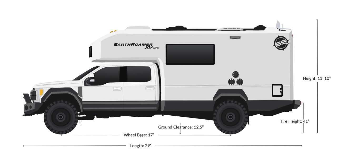 Earth-Roamer-XV-LT-XV-LTS-Expeditionsmobil-Reisemobil-Wohnwagen-Ford-Pick-Up-F150-AUTOmativ.de-Benjamin-Brodbeck