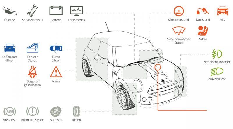 Autoaid Diagnose Geraete 800x445 - Mit Autoaid das eigene Auto zur Geschäftsidee umprogrammieren [Anzeige]