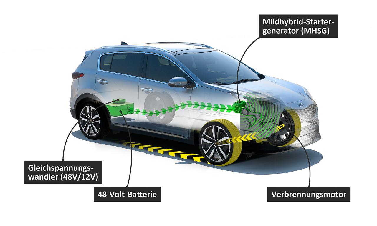 Kia Sportage jetzt mit 48 Volt Mild Hybrid - Kia Sportage 2.0 CRDi kommt ab sofort mit 48 Volt Mild-Hybrid!