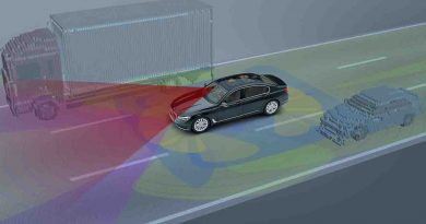 Autonomes Fahren Level 0 bis Level 5 Uebersicht Car to X Kommunikation GPS Car to Car Kommunikation Leitfaden AUTOmativ.de  390x205 - Autonomes Fahren: Was bedeutet Level 5? Eine Übersicht von Level 0 bis Level 5!