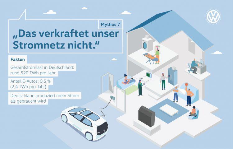 DB2019NR00573 medium 1 750x479 - Elektroautos für's gute Gewissen? 5 Fragen und Antworten!