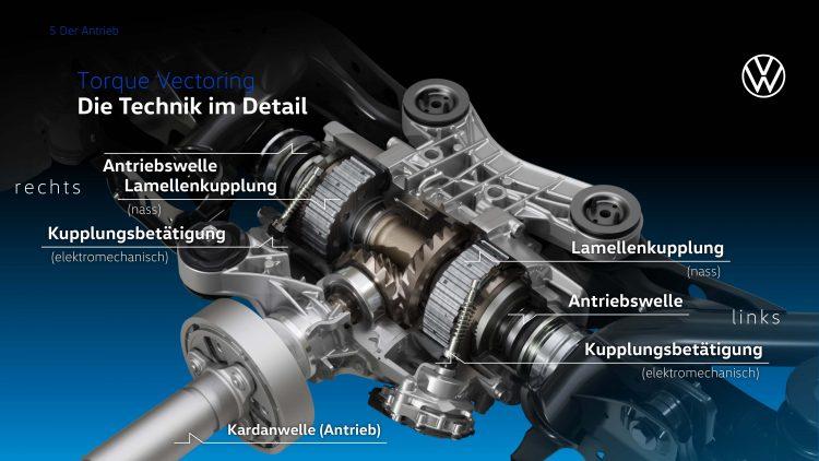 VW Golf 8 R 2021 Drift Mode Torque Splitter Darstellung 750x422 - VW Golf 8 R (2021) Fahrbericht: 320 PS, Torque Vectoring und Drift Mode!