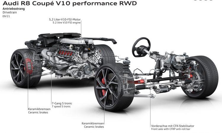 Audi R8 V10 performance RWD 2021 News AUTOmativ.de 4 750x450 - Hecktriebler: Audi R8 V10 performance RWD kommt als Spyder und Coupé